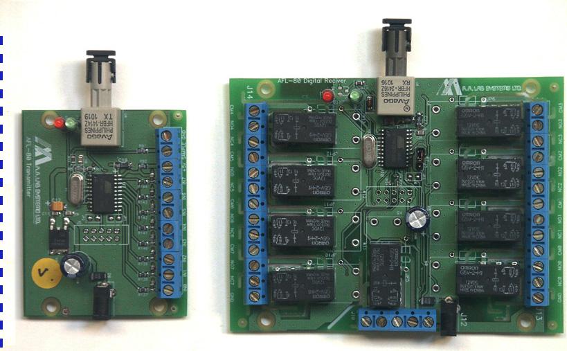 AFL-80 24V/1A
