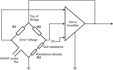 Typical bridge circuit adjusting cta frequency response\